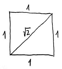 Az egységnyi oldalú négyzet átlója