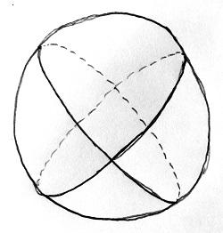 Főkörök a gömbi geometriában