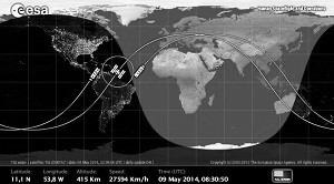 A Nemzetközi Űrállomás pályája