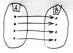 Bijektív homomorfizmus (izomorfizmus)