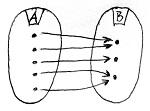 Szürjektív homomorfizmus (ráképzés)