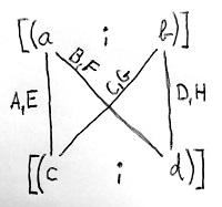 Egész számok szorzásképletének konstrukciója