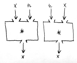 Műveletvégzés a neutrális elemmel