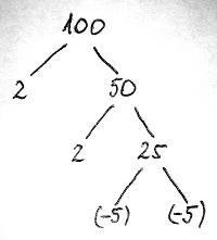 A 100 egész szám felbontása (1. példa)