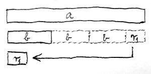 Maradékos osztás szemléltetése rudakkal