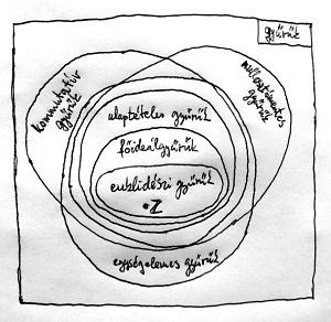 Az eddig megismert gyűrűosztályok térképe