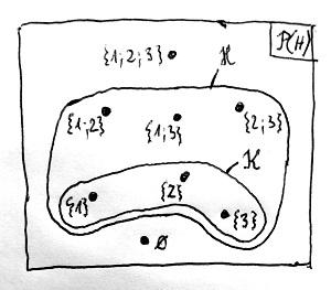 Hatványhalmaz ábrázolása Venn-diagramon