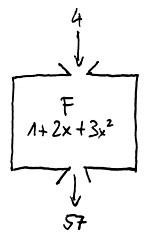 Az f polinom által leírt gép (példa)