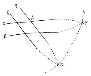 Párhuzamos egyenesek metszéspontja a projektív síkon