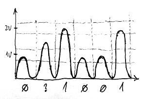 Elektronikus jel (vételi oldal)