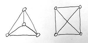 Gráf (példa)