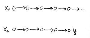 Determinisztikus Turing-gép számítási útvonalai
