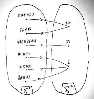 Függvény hozzárendelések (példa)