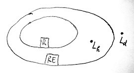R és RE nyelvosztályok viszonya