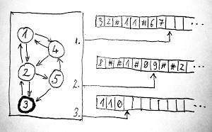 Turing-gép végállapot (vázlat)