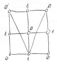 2-színezhető gráf (példa)