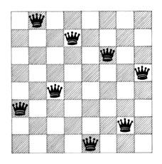 Független csúcsok problémája a sakktáblán