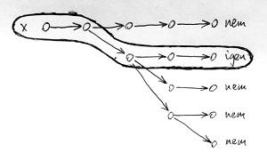 Nyelv felismerése nemdeterminisztikus Turing-géppel