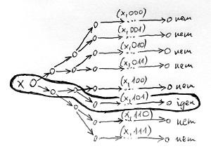 Tanújelöltek tesztelése nemdeterminisztikus Turing-géppel