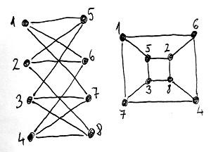 Izomorf gráfok (példa)