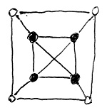 Gráf 4 méretű maximális klikkel