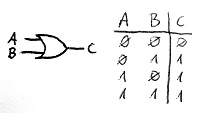 VAGY-kapu jelölése és igazságtáblázata