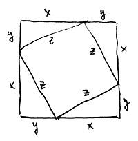 A Pitagorasz-tétel bizonyítása